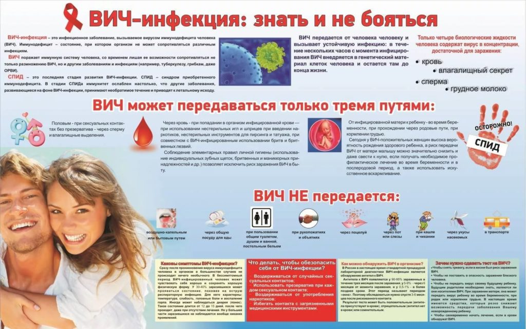 ВИЧ - это вирус иммунодефицита человека. - Алексеевский краеведческий музей